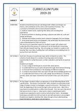 thumbnail of Art curriculum plan 2019-2020
