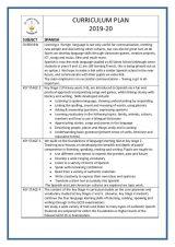 thumbnail of Spanish curriculum plan 1 2019-2020