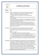 Curriculum-plan